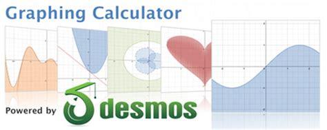 Top 20 Online Graphing Calculators in 2015   TechHowdy