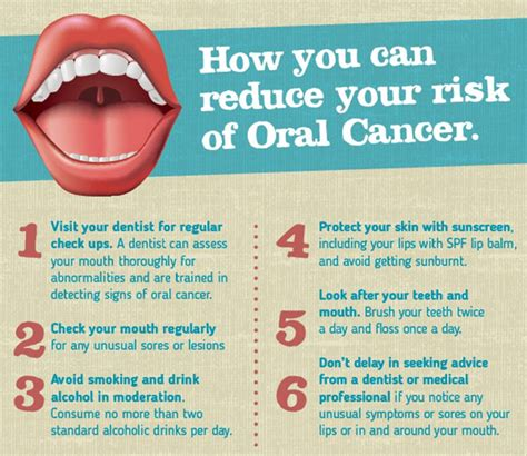 Top 3 causes of oral cancer – Are you at risk? :: Pacific ...