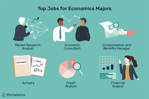 Top Jobs for Economics Degree Majors