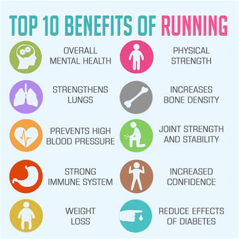 top ten benefits by running |  Do Less. Be More ...