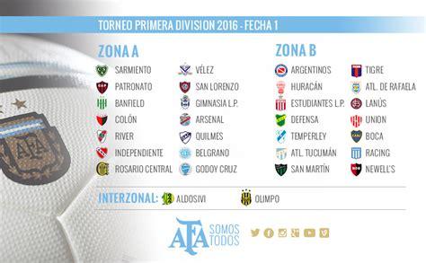 Torneo Primera Division 2016   Taringa!