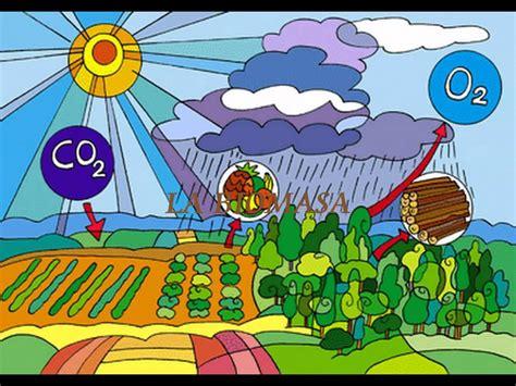 Trabajo energías renovables Carmen y Pablo   YouTube