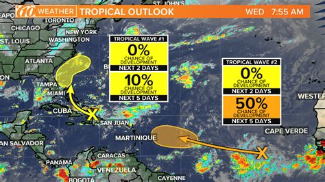 Tracking 2 tropical waves in Caribbean, Atlantic Ocean ...