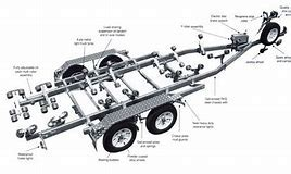 Trailer Parts   Where to Buy Online   Trailer Parts America