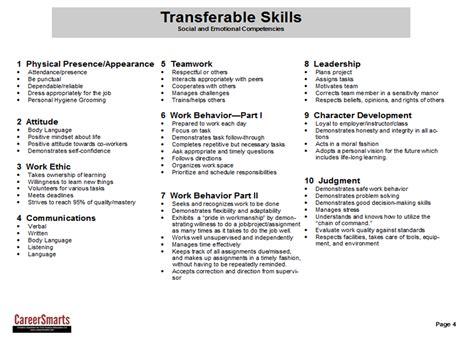 TRANSFERABLE SKILLS | Resume skills, Resume skills list ...