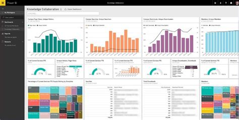 Transforming Data for Decisions