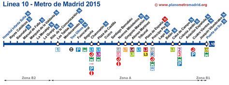 Transporte Publico Madrid: Metro de Madrd
