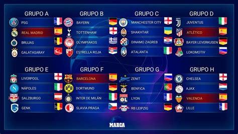 TRAS EL SORTEO / Así quedó la fase de grupos de la UEFA ...