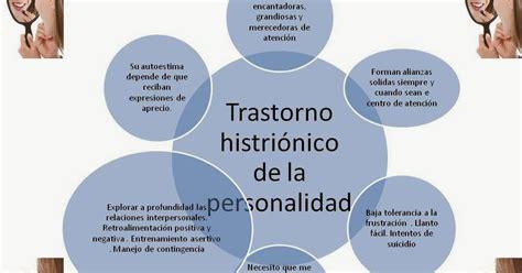 Trastorno de personalidad Histrionico