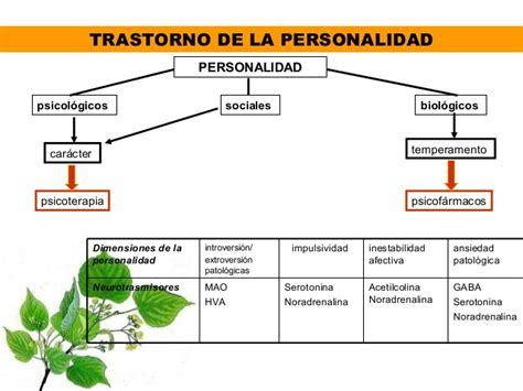 Trastorno Narcisista De La Personalidad Tratamiento ...