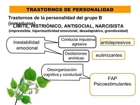 Tratamiento farmacológico de los trastornos de la personalidad