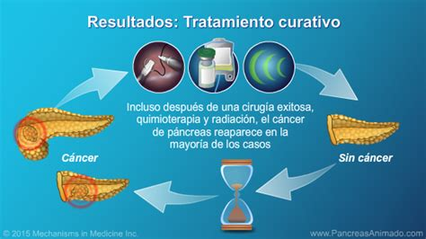 Tratamiento y resultados   Presentación de diapositivas