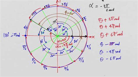 Trigonometria clase 5: calculo de angulos coterminales en ...