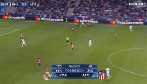 ¡TRUCO para ver Fútbol GRATIS en directo por internet Sin ...