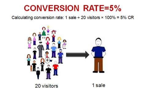 Tỷ lệ chuyển đổi  Conversion Rate  là gì?   Dịch vụ Digial ...