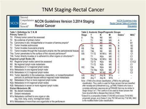 Tumor board locally advanced rectal cancer