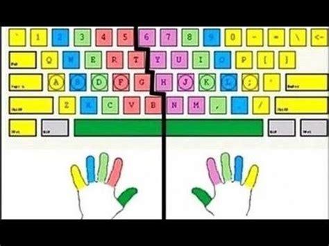 Tutorial mecanografía   Como escribir a ordenador? | Cómo ...