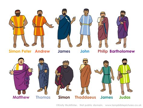 Twelve apostles clipart   Clipground