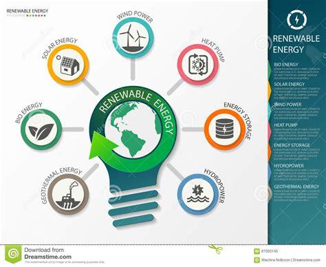 Type Of Renewable Energy Info Graphics. Vector ...