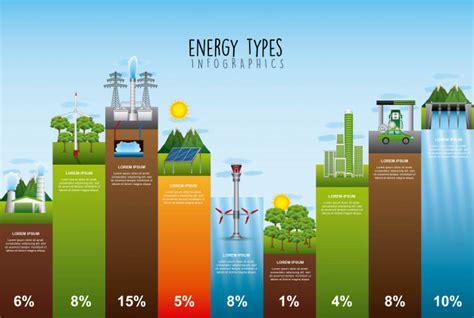 Type of renewable energy infographics Vector | Premium ...