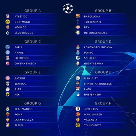UEFA Champions League 2018/19: 3 of the toughest groups ...