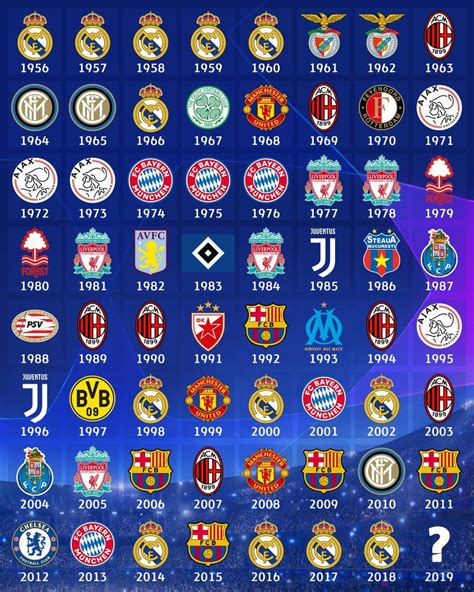 UEFA Champions League on  With images    Uefa champions ...