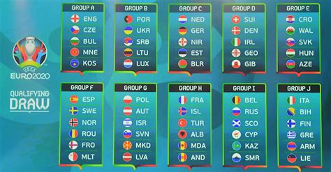 UEFA Euro 2020 Qualifying Play Offs   Preview and ...