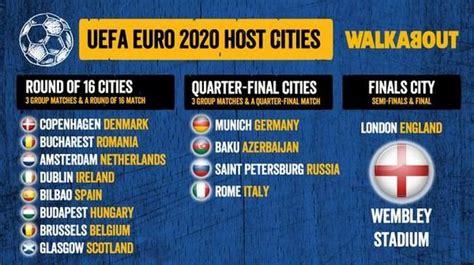 UEFA Euro 2020 | SportsTwo