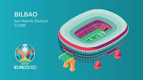 UEFA Euro 2020 stadiums BILBAO San Mamés Stadium ...