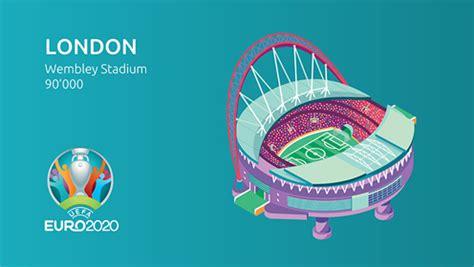 UEFA Euro 2020 stadiums LONDON Wembley Stadium , football ...