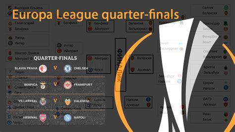 UEFA Europa League 2018/19. Quarter finals. Fixtures ...