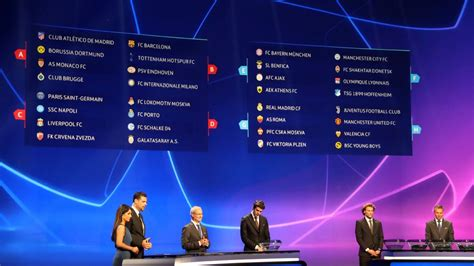 UEFA to introduce VAR in Champions League Europa League ...