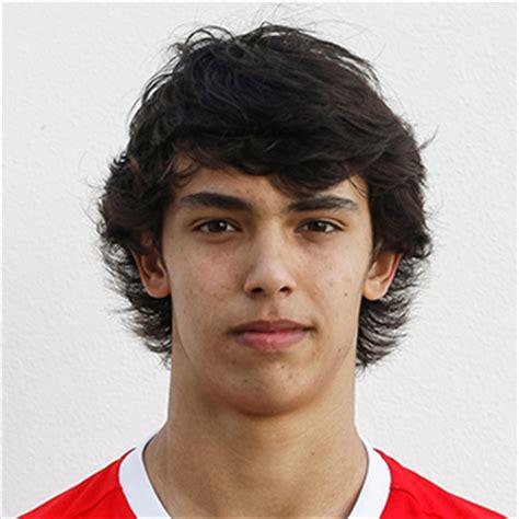 UEFA Youth League   João Félix – UEFA.com
