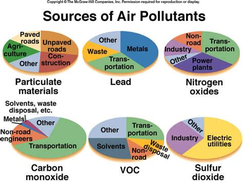 UK Air Pollution Is To Blame For Far Too Many Deaths ...