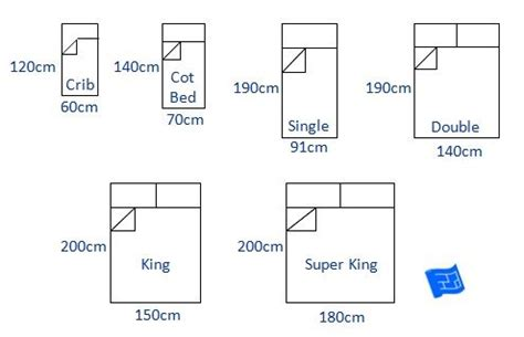 UK bed sizes   a handy little pin for you. Visit the page ...