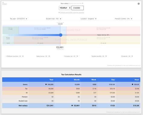 Uk Tax Calculator Excel Spreadsheet 2018 Google Spreadshee ...