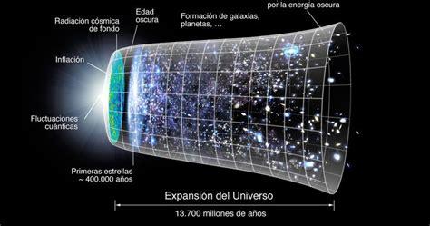 ÚLTIMAS NOTICIAS DE ASTRONOMÍA: ASTROFÍSICA / EL UNIVERSO ...