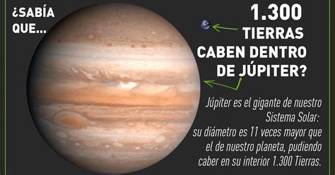 ÚLTIMAS NOTICIAS DE ASTRONOMÍA: JÚPITER / LA ICÓNICA ...