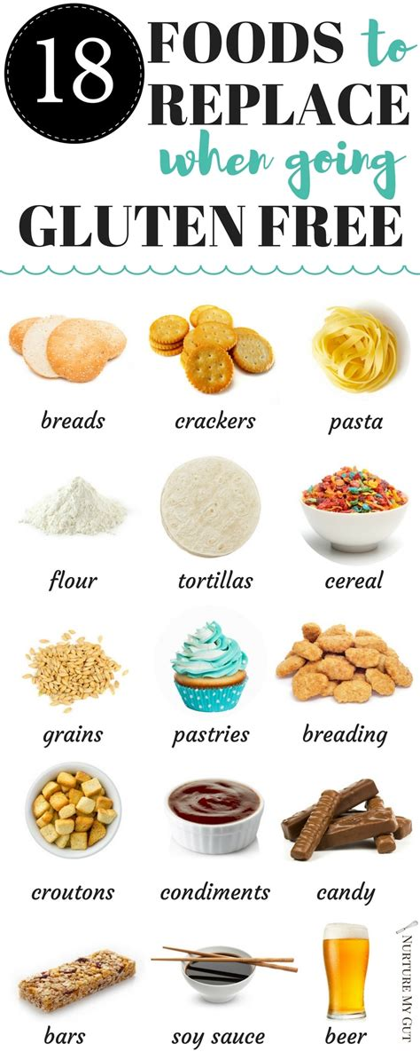 Ultimate Gluten Free Pantry Clean Out:  18 Foods to ...