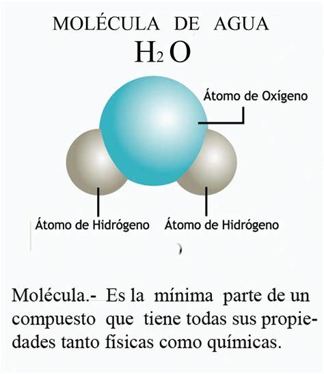 Un tema, mil preguntas.: El agua; la hidrosfera.