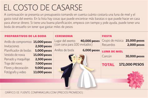 Una boda representa un gran gasto: protéjalo | El Economista