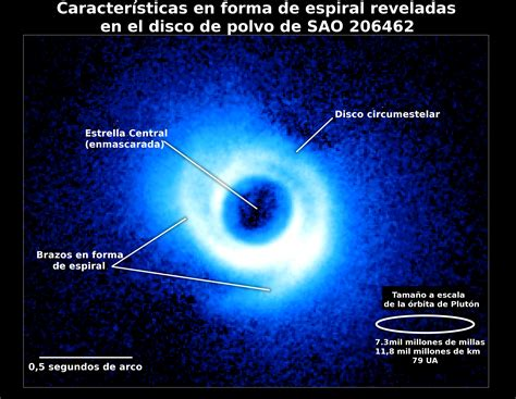 Una estrella con brazos en forma de espiral | Ciencia de ...