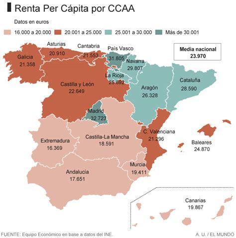 Una recuperación a dos velocidades: la renta per cápita de ...