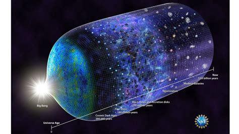 Una señal del universo ofrece pistas sobre la materia ...