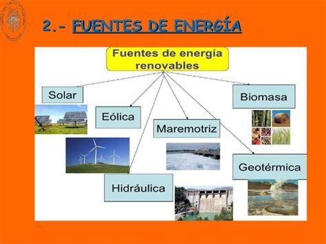 Unidad 5. la energía