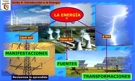 UNIDAD4 INTRODUCCIÓN A LA ENERGÍA