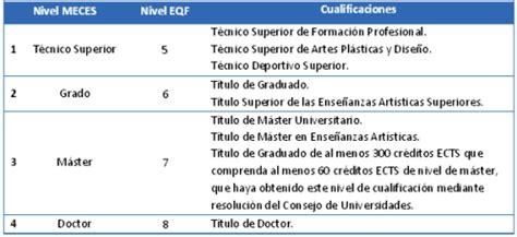 Universidad Politécnica de Madrid. Correspondencia de las ...