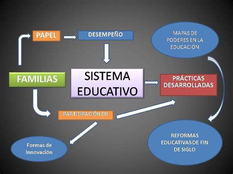 Universidad UPANA Student: Sistema Educativo Nacional