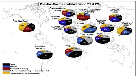 Urban air pollution – what are the main sources across the ...