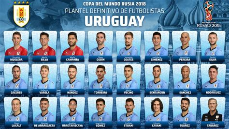 Uruguay da a conocer los 23 convocados para el Mundial ...